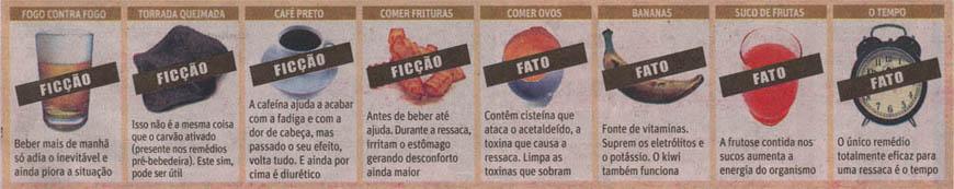 FOGO CONTRA FOGO – Beber mais de manhã só adia o inevitável e ainda piora a situação.