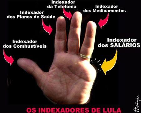 Indexador dos combustíveis Indexador dos planos de saúde Indexador da telefonia Indexador dos medicamentos Indexador dos salários
